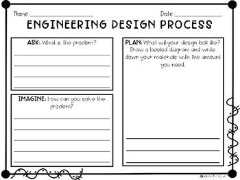 This Engineering Design Process Planning Worksheet Can Be Used For Any Stem Or Steam Engineering Design Process Engineering Design Challenge Engineering Design