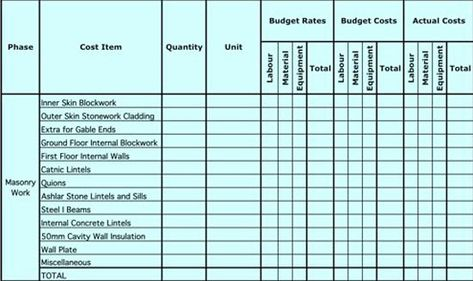 Mix design plays an important role in civil construction works In - estimate sheet