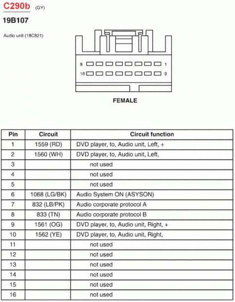 10 1996 Ford Explorer Car Stereo Wiring Diagram Car Diagram Wiringg Net Ford Explorer Ford Explorer Sport Ford Sport Trac