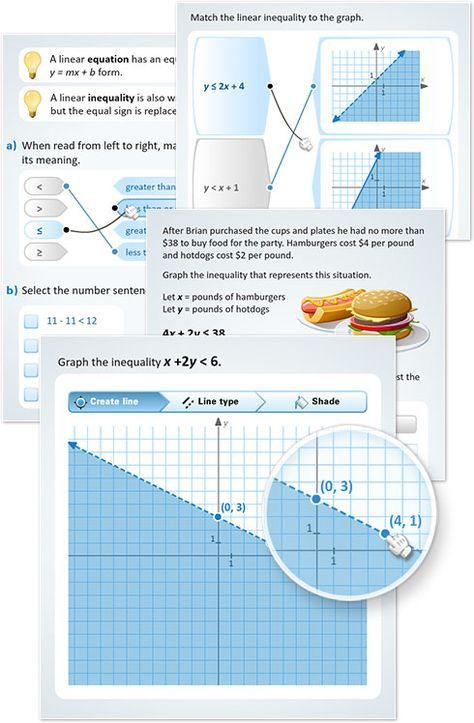 New Buzzmath Activity Linear Inequalities There S Not Always Just One Solution To A Math Probl Linear Inequalities Graphing Linear Inequalities Maths Algebra