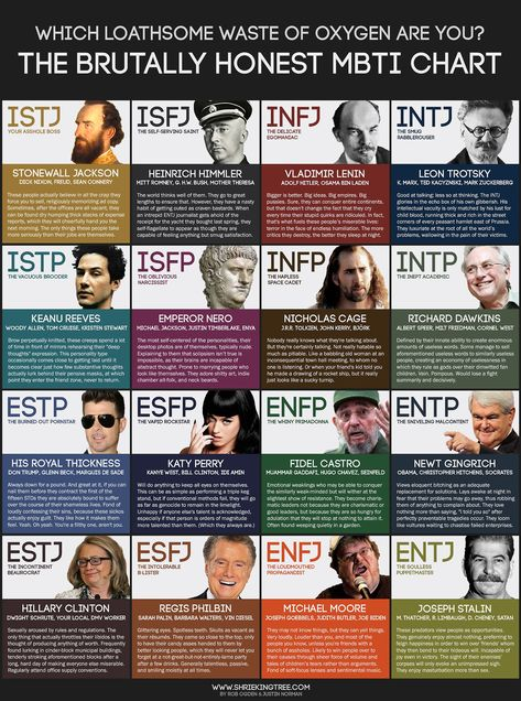 The Brutally Honest MBTI Chart - Earthly Mission