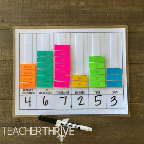 Hands-on Activities for Teaching Place Value Place Value Games, Place Value Chart, Place Value Activities, Teaching Place Values, Teaching Math, Guided Maths, Math Activities For Kids, Math Games, Math Graphic Organizers