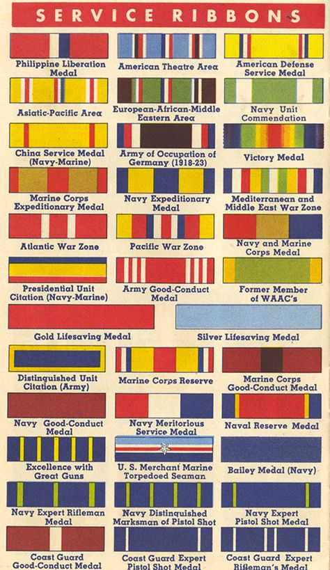 World War II may have been necessary, but the horrors outweighed the fruits of victory. Considering that military design is to design what military music is to music.