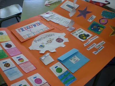 Metodología Lapbook Capítulo 1 Qué Son Los Lapbooks La Eduteca Material Didactico Para Niños Lapbook Plantillas Material Educativo