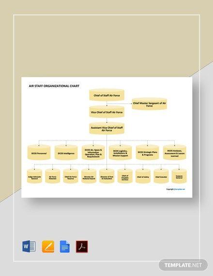 Free Air Staff Organizational Chart Template In 2020 Organizational Chart Responsive Website Template Organizational