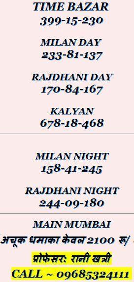 Milan night satta matka result