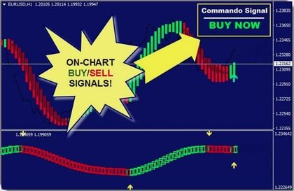 Currency Trading Tips And Tricks For Traders Forex System