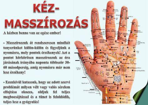 fájdalom mindkét kéz vállizületeiben