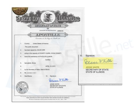 State of Illinois apostille Signed by Jesse White, Secretary of - fresh french birth certificate translation sample