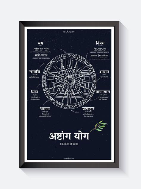 Altruistic Attitude Sanskrit Wall Frame Resanskrit Buy Now Ashtanga Yoga Yoga Poster Yoga Sutras