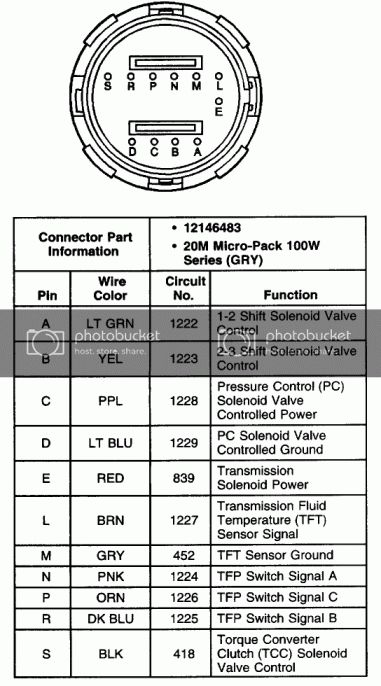17 4l80e Transmission Wiring Diagram Sloppy Mechanics Electrical Fuse Electrical Circuit Diagram