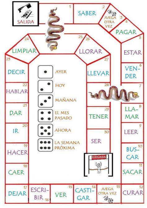 Oca de los verbos Practice with different tenses dependent on trigger words