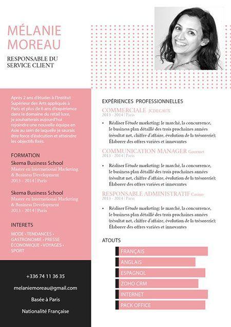 Top 10 Des Cv Les Plus Modernes Et Efficaces Marketing Jobs Cv Design It Cv