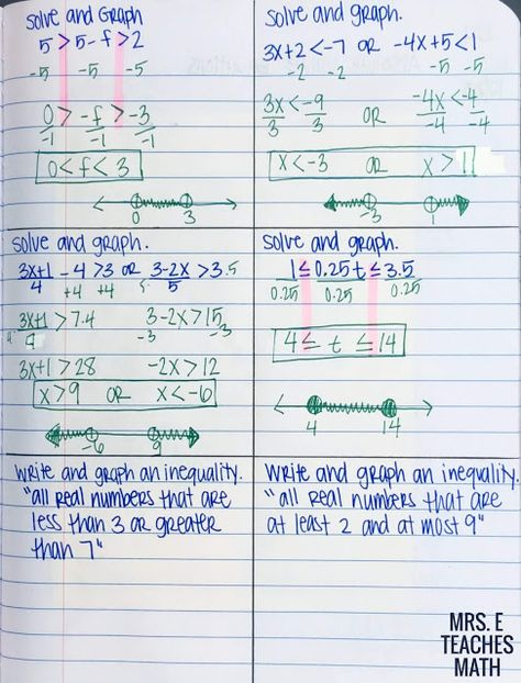 25 Inequalities Ideas Inequality Middle School Math Solving Inequalities