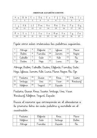 Ordenar Alfabéticamente 1 Ejercicio Messages Almeria