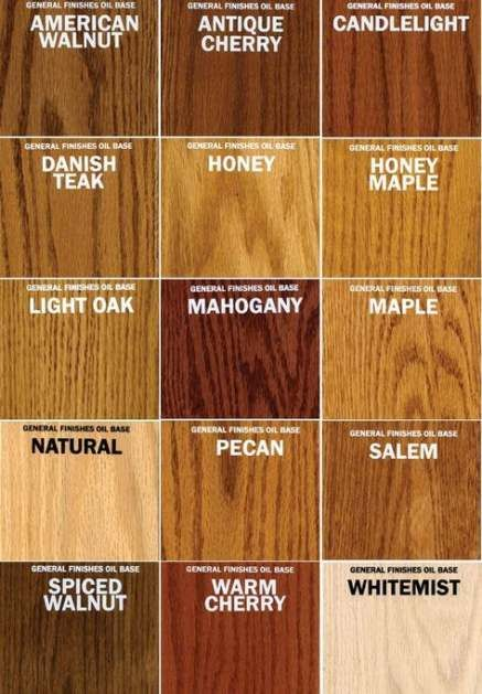 70 Best Ideas Light Maple Wood Floors Kitchen Ideas Wood Stain Colors Staining Wood Stained Dresser