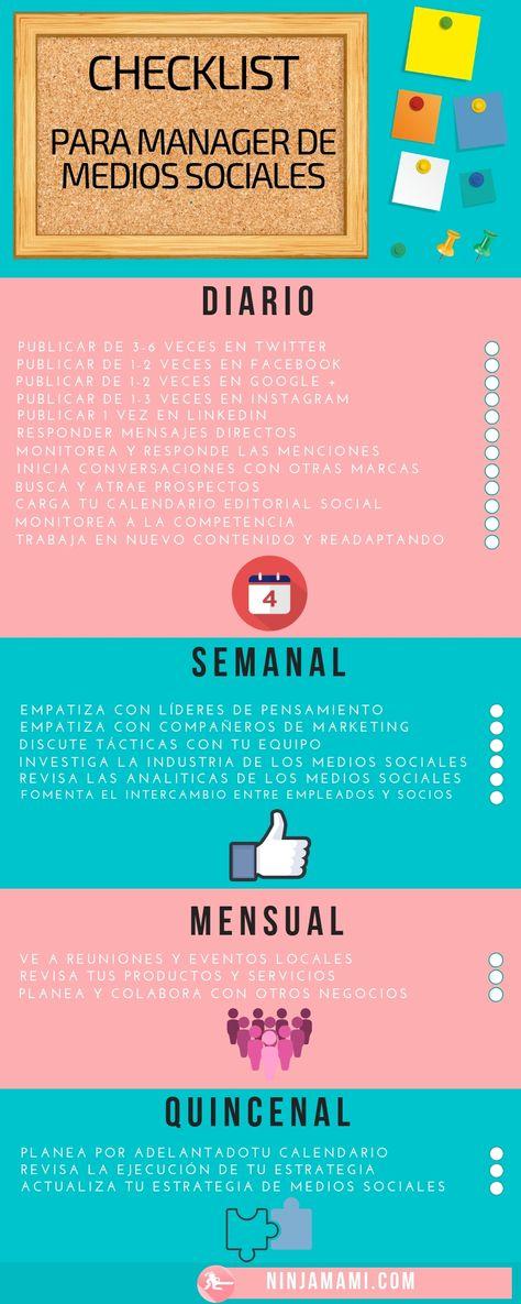 240 Marketing Ideas Marketing Infographic Marketing Digital Marketing