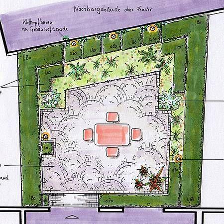 Kleiner Garten Grosse Wirkung In 3 Schritten Zum Traumgarten Kleine Garten Garten Traumgarten