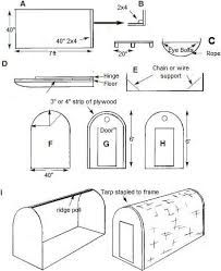 Image result for free ice fish house plans | camping | Ice ... on home house plans free, ice sailing boats, tree house plans free, pig house plans free, chicken house plans free, fish house plans free, fish house blueprints free, greenhouse plans free, metal house plans free, hot house plans free,