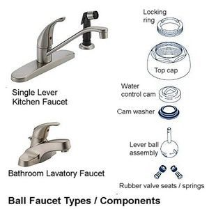 How To Repair A Leaking Ball Faucet Repairing A Ball Faucet With