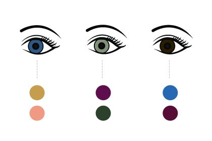 Lesson No. 6: Think opposites when it comes to color, 10 Secrets I Learned at Makeup Artist School