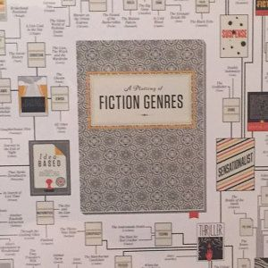 A Visual Compendium Of Typewriters Hand Illustration Eye Chart