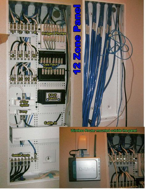 How To Wire A Structured Wiring Panel | HomeTech TechWiki