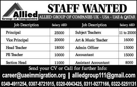 School Faculty Required In Uae Qatar Company Job Pe Teachers