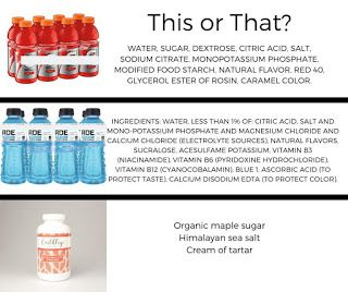 Ditch The Chemicals Sports Nutrition Amanda Surratt Sports Nutrition Nutrition Good Pre Workout