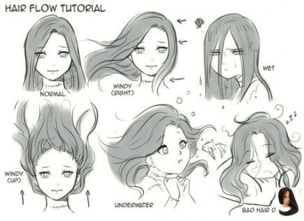 Flowing Hair Drawing Tutorial 19 Ideas In 2020 Drawing Hair Tutorial How To Draw Hair Anime Hair Color