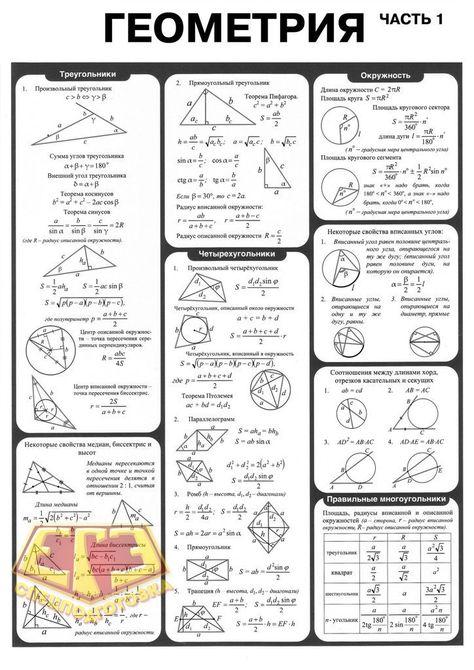 Геометрия Тригонометрия Шпаргалки