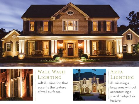 Wall Wash Lighting And Area By Outdoor