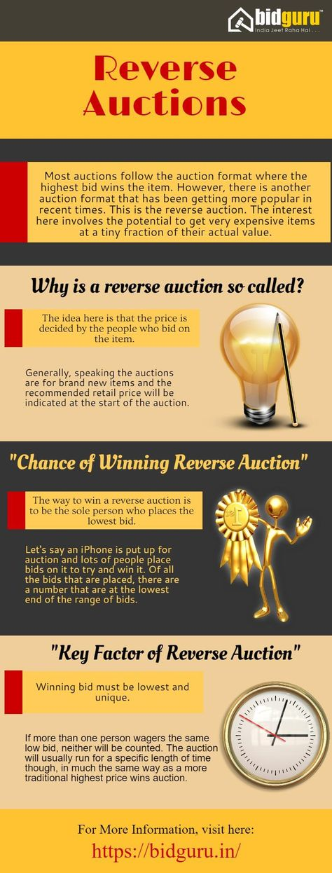 Most auctions follow the auction format where the highest bid wins - Bid Format