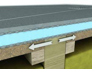 So Funktioniert Eine Entkopplungsmatte Fur Bodenbelage Holzbalkendecke Bodenbelag Haus Umbau