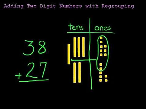 Rethinking Regrouping! | School: Math | Math addition, 2nd ...