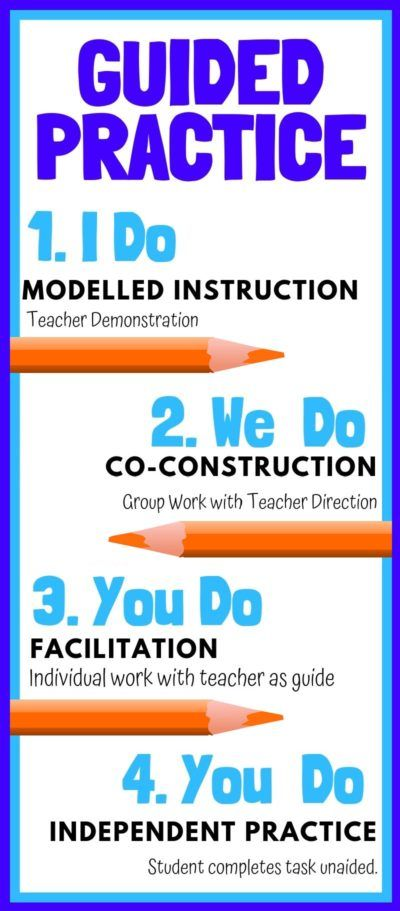Guided Practice Is An Example Of A Learning Scaffold It Involves The I Do We Do You Do Ste Guided Practice Teaching Methods Education Teaching Methodology