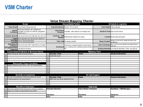 Value Stream Mapping Project Template By Operational Excellence Consu