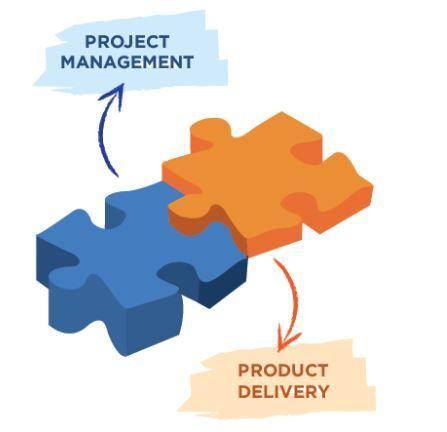 Busines Dissertation Effective Decision Making In Software Project Management Marine Biology Ideas