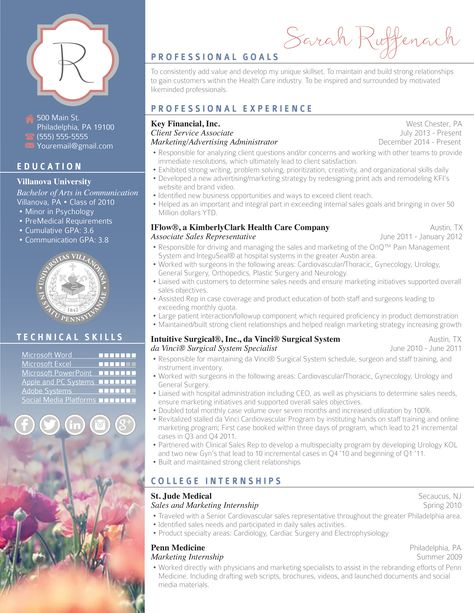 Elevated Resumes (elevatedresumes) on Pinterest