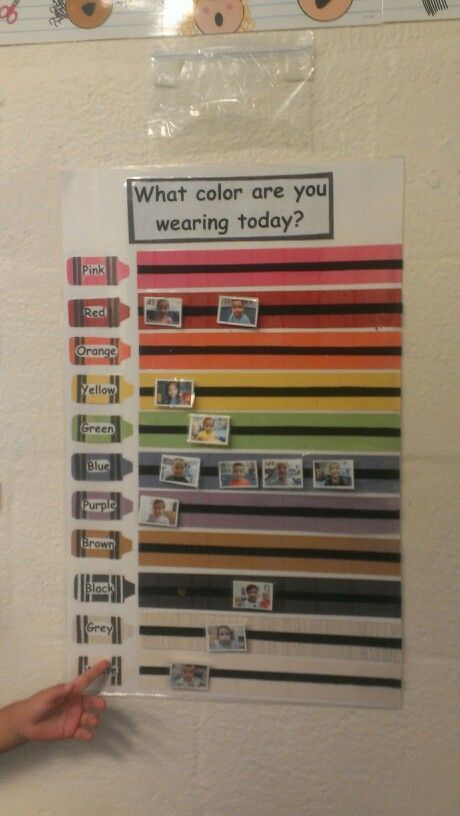 Made with construction paper, half of a poster & velcro. I use it with my toddlers. Made with construction paper, half of a poster & velcro. I use it with my toddlers. Preschool Rooms, Preschool Lessons, Preschool Learning, Kindergarten Classroom, Classroom Activities, Classroom Ideas, Preschool Attendance Ideas, Circle Time Activities Preschool, Preschool Sign In Ideas