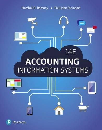 Used Book Sales Accounting Information Accounting Online Accounting