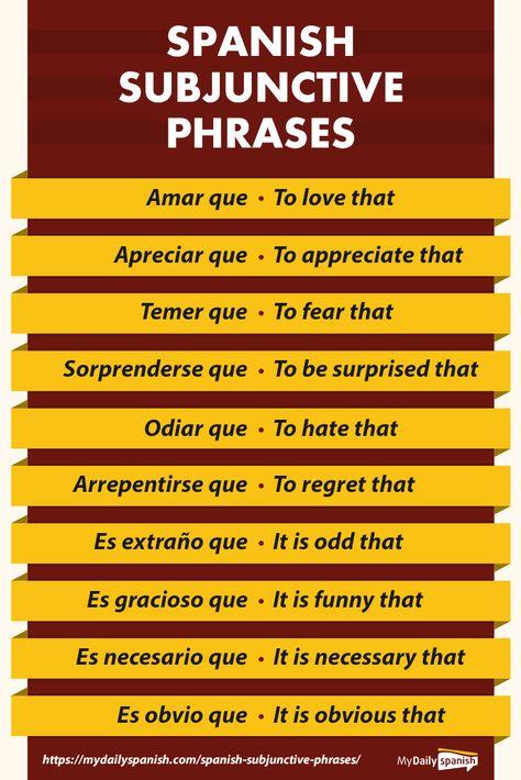 Spanish Subjunctive Phrases