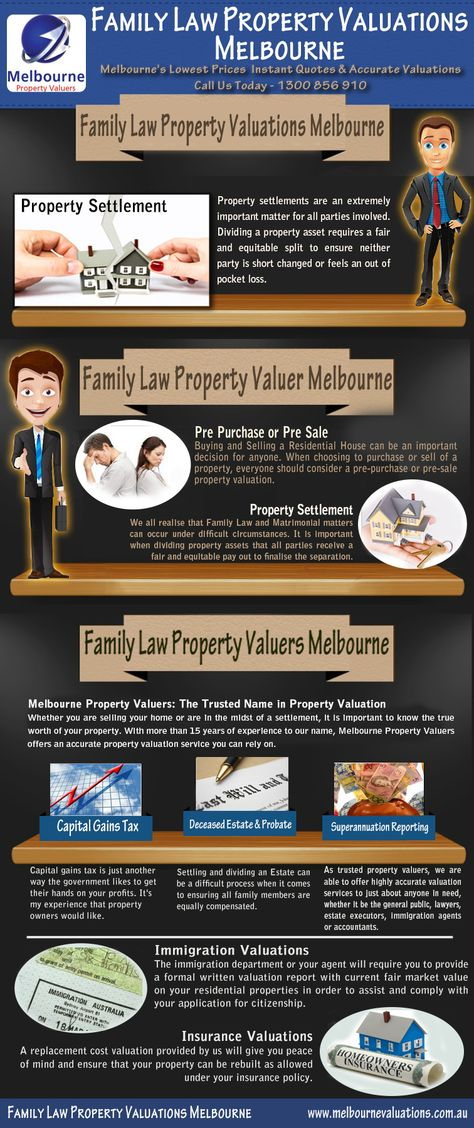 Best Family Law Property Valuations Melbourne Images On