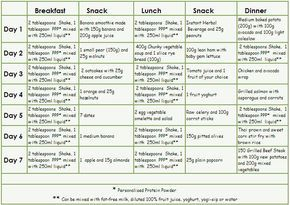 7 Day Meal Plan Herbalife Diet Plan Reviews Herbalife Diet Herbalife Diet Plan Herbalife Meal Plan