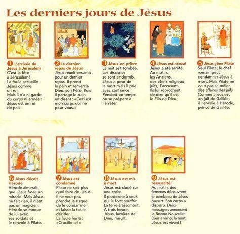 Jesus Est Ressuscite Education Chretienne Education Religieuse Activites Bibliques Pour Les Enfants