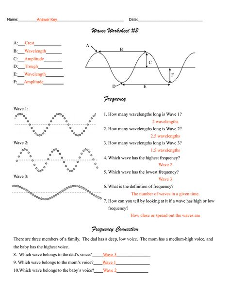 Pin On Math Ideas Middle School