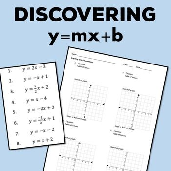 Discovering y=mx+b through Graphing, Slope Intercept Form | things ...