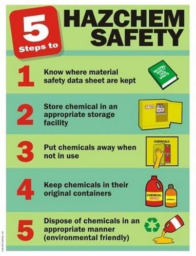 Fire Safety Industrial Signage Supplier Company Bd Fire Safety
