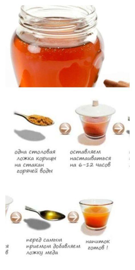 Как при помощи корицы и мёда запустить процесс похудения.