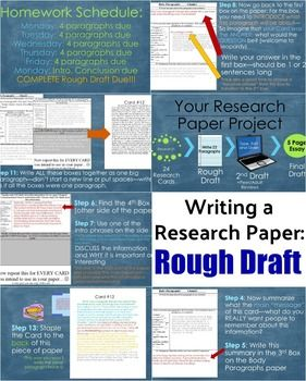 How To Write The Rough Draft Research Paper By The Painter S Wife Teachers Pay Teachers Research Paper Research Writing Paper Writing Service